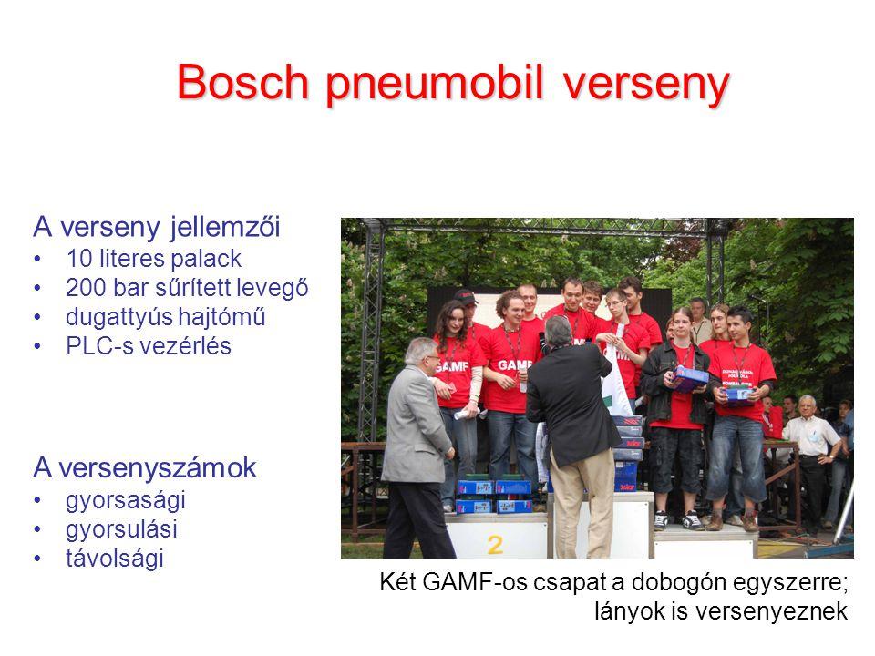 Bosch pneumobil verseny