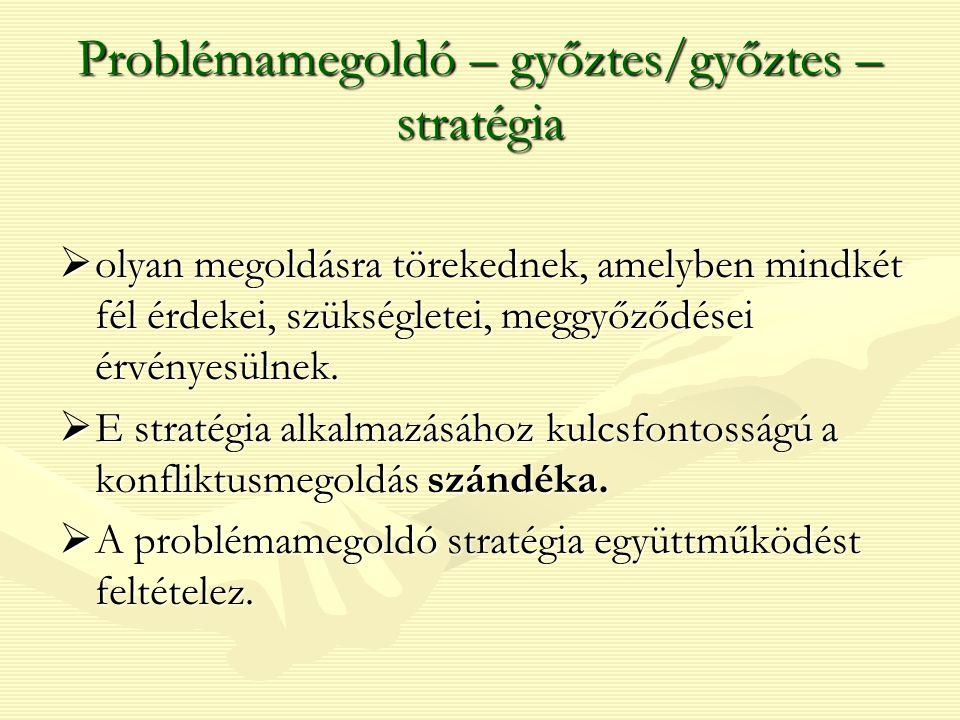 Problémamegoldó – győztes/győztes – stratégia