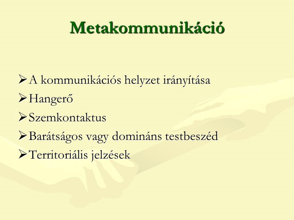 Metakommunikáció A kommunikációs helyzet irányítása Hangerő