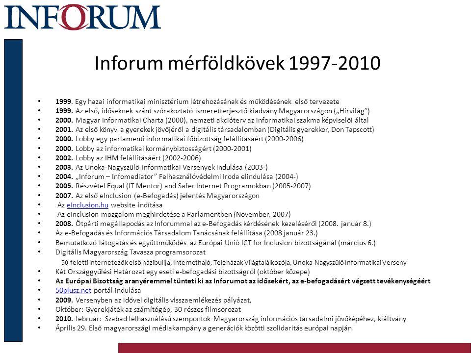 Inforum mérföldkövek 1997-2010