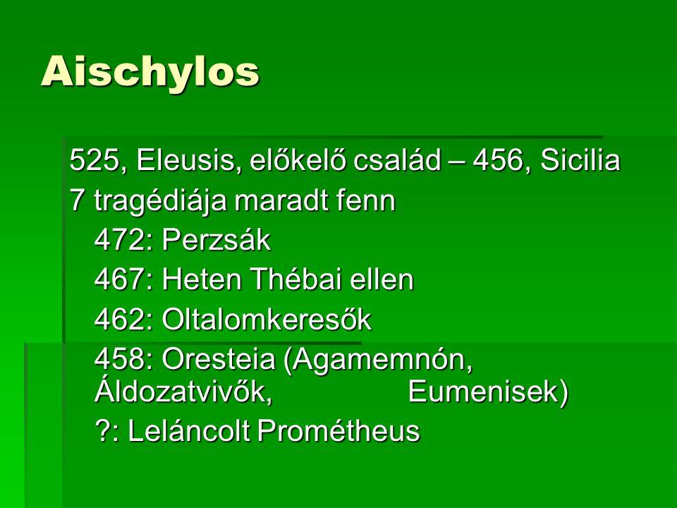 Aischylos 525, Eleusis, előkelő család – 456, Sicilia
