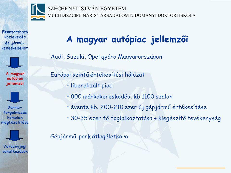 A magyar autópiac jellemzői