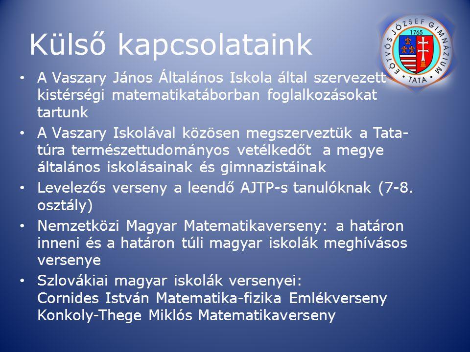 Külső kapcsolataink A Vaszary János Általános Iskola által szervezett kistérségi matematikatáborban foglalkozásokat tartunk.