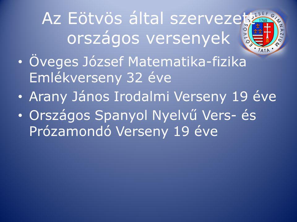 Az Eötvös által szervezett országos versenyek