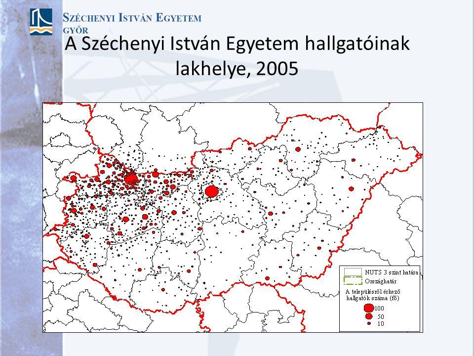 A Széchenyi István Egyetem hallgatóinak lakhelye, 2005