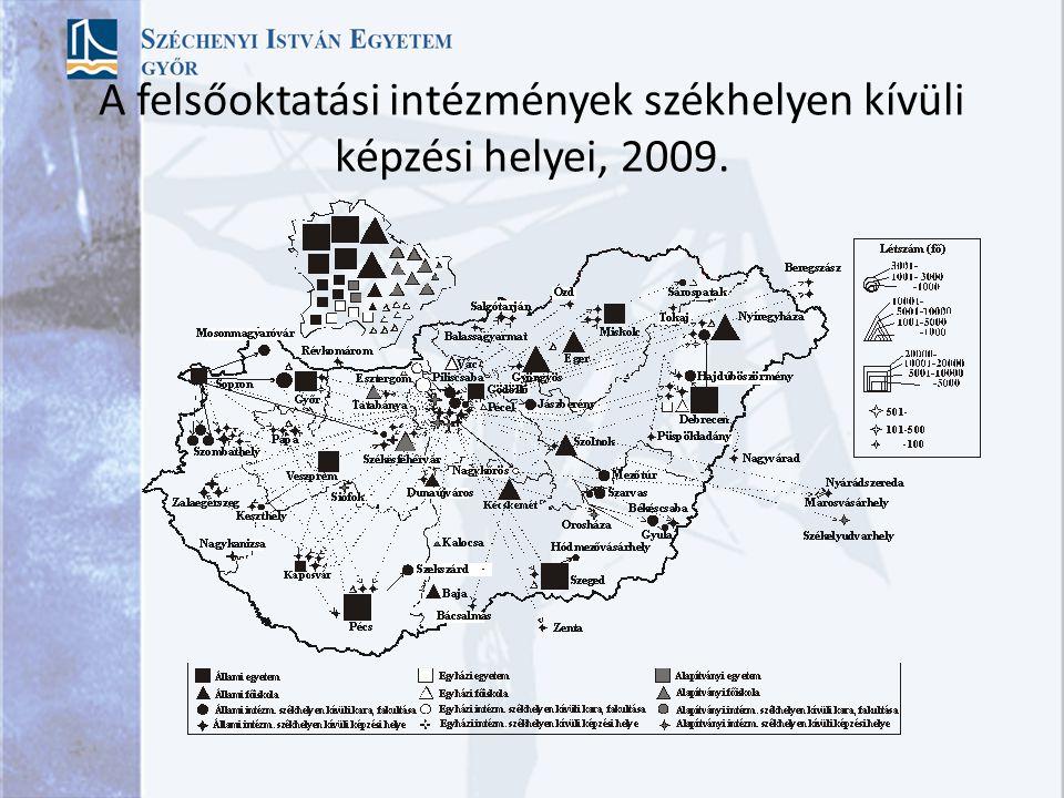 A felsőoktatási intézmények székhelyen kívüli képzési helyei, 2009.