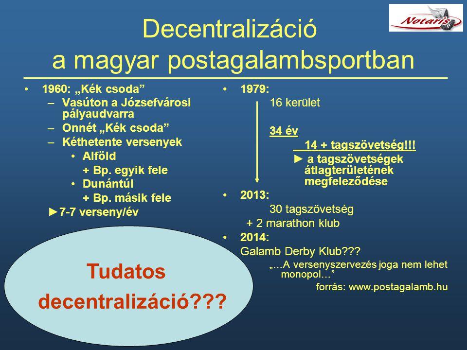 Decentralizáció a magyar postagalambsportban