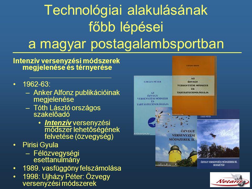 Technológiai alakulásának főbb lépései a magyar postagalambsportban