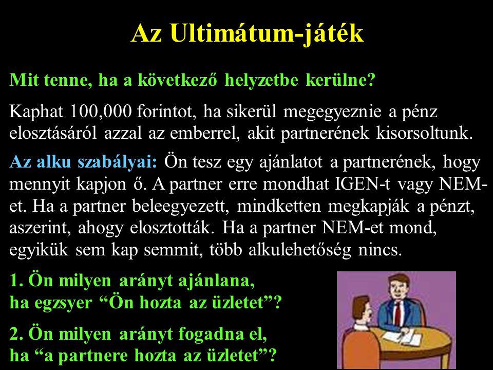 Az Ultimátum-játék Mit tenne, ha a következő helyzetbe kerülne