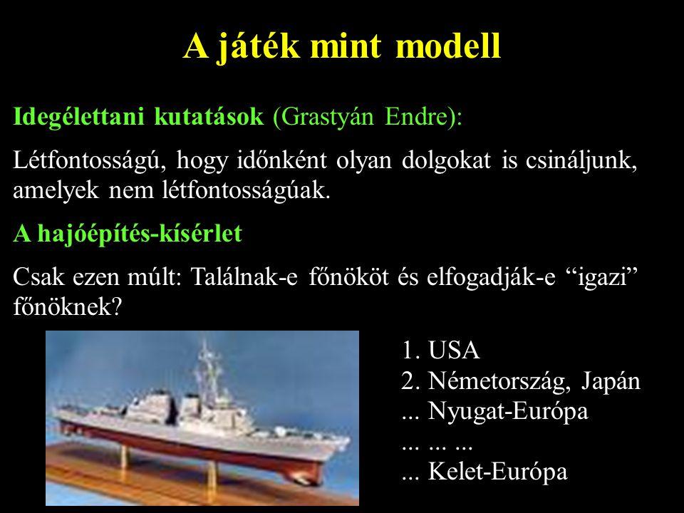 A játék mint modell Idegélettani kutatások (Grastyán Endre):