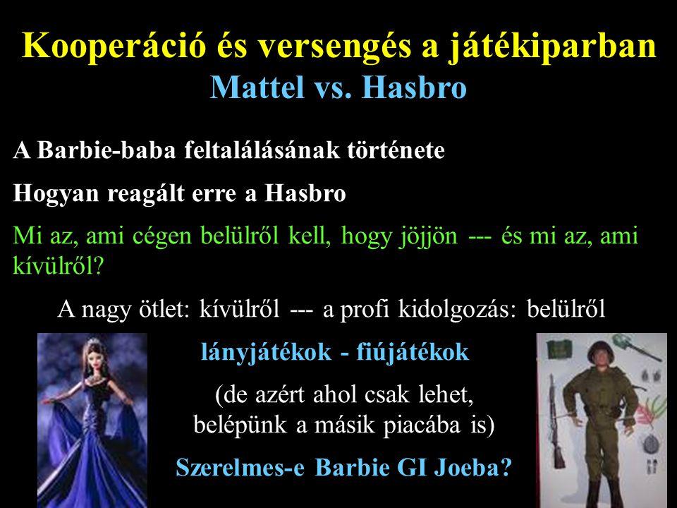Kooperáció és versengés a játékiparban Szerelmes-e Barbie GI Joeba