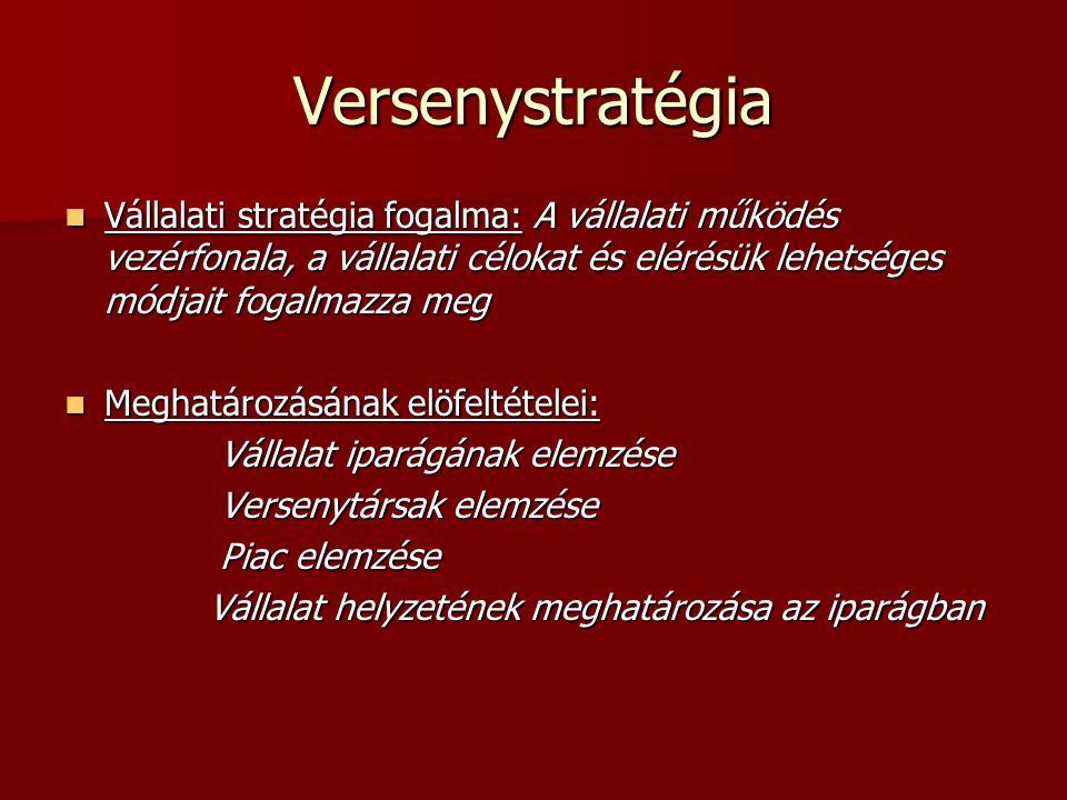 Versenystratégia Vállalati stratégia fogalma: A vállalati működés vezérfonala, a vállalati célokat és elérésük lehetséges módjait fogalmazza meg.