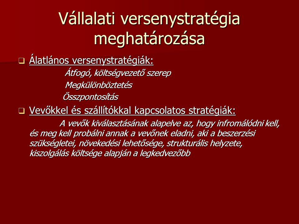 Vállalati versenystratégia meghatározása
