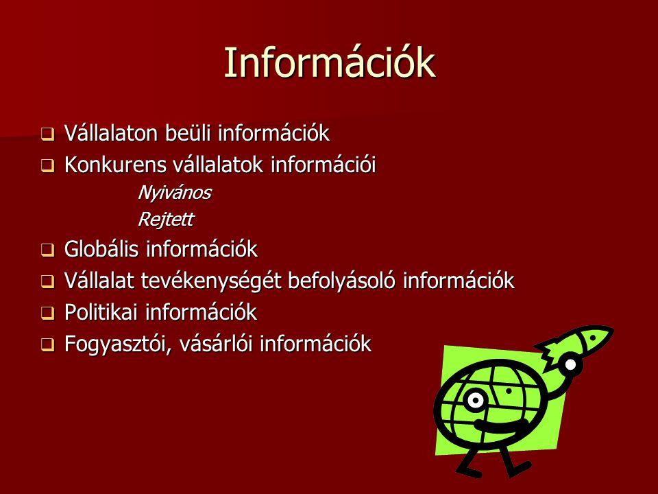 Információk Vállalaton beüli információk