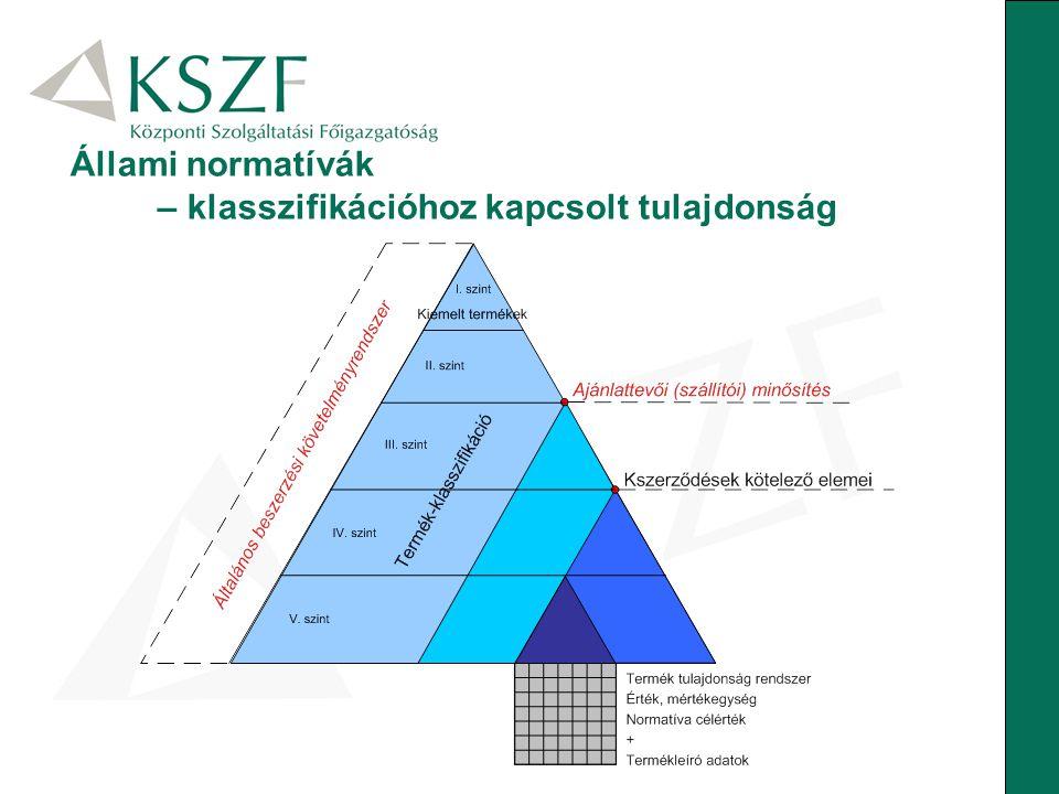 – klasszifikációhoz kapcsolt tulajdonság
