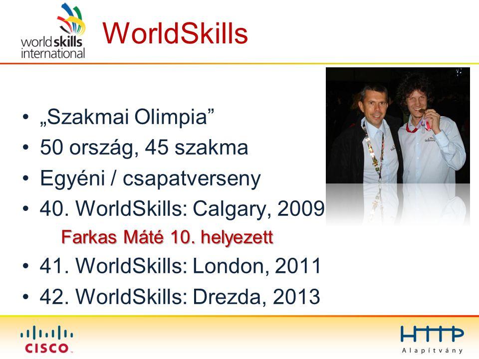 """WorldSkills """"Szakmai Olimpia 50 ország, 45 szakma"""