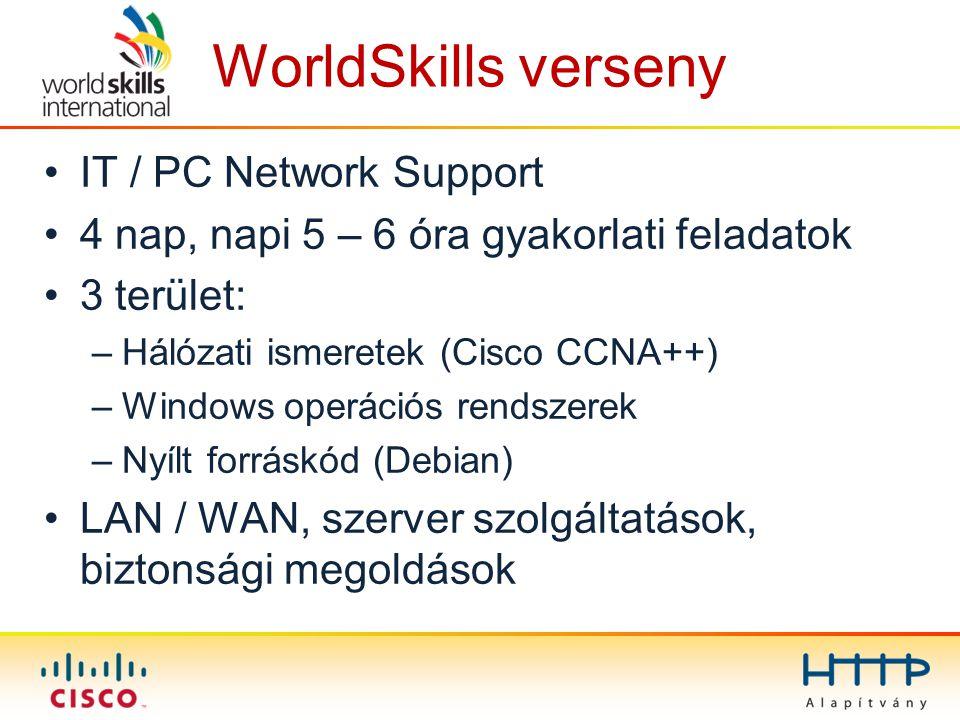 WorldSkills verseny IT / PC Network Support