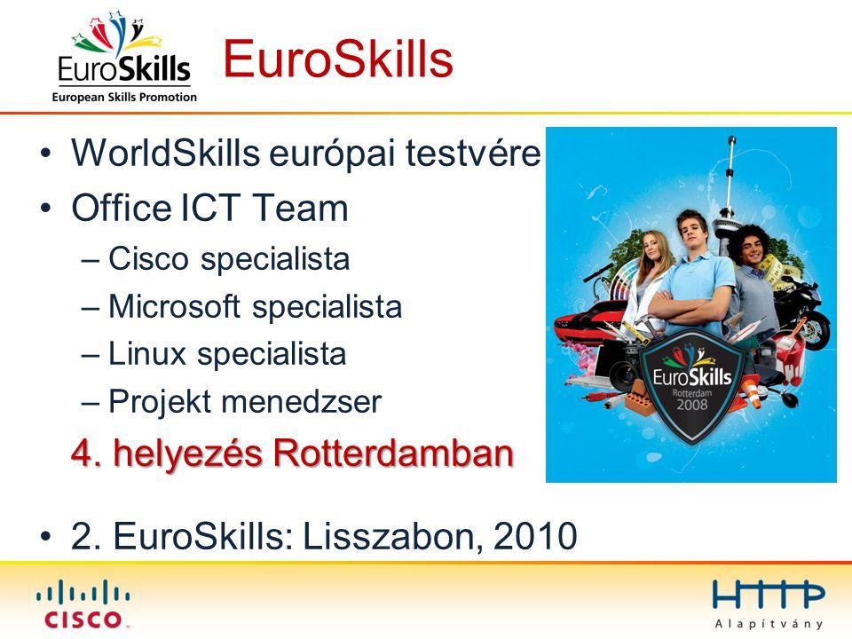 EuroSkills WorldSkills európai testvére Office ICT Team
