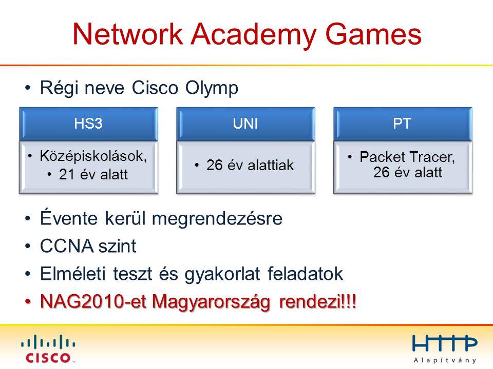 Network Academy Games Régi neve Cisco Olymp Évente kerül megrendezésre