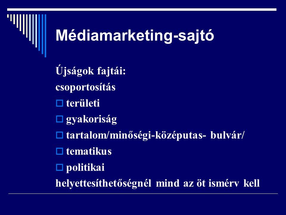 Médiamarketing-sajtó