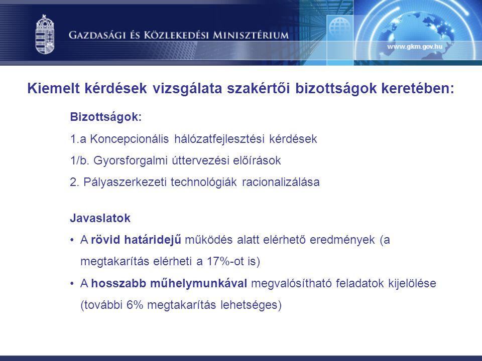 Kiemelt kérdések vizsgálata szakértői bizottságok keretében: