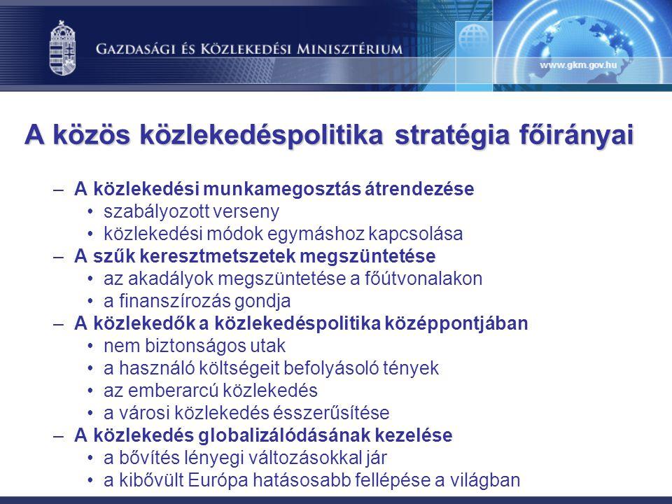 A közös közlekedéspolitika stratégia főirányai