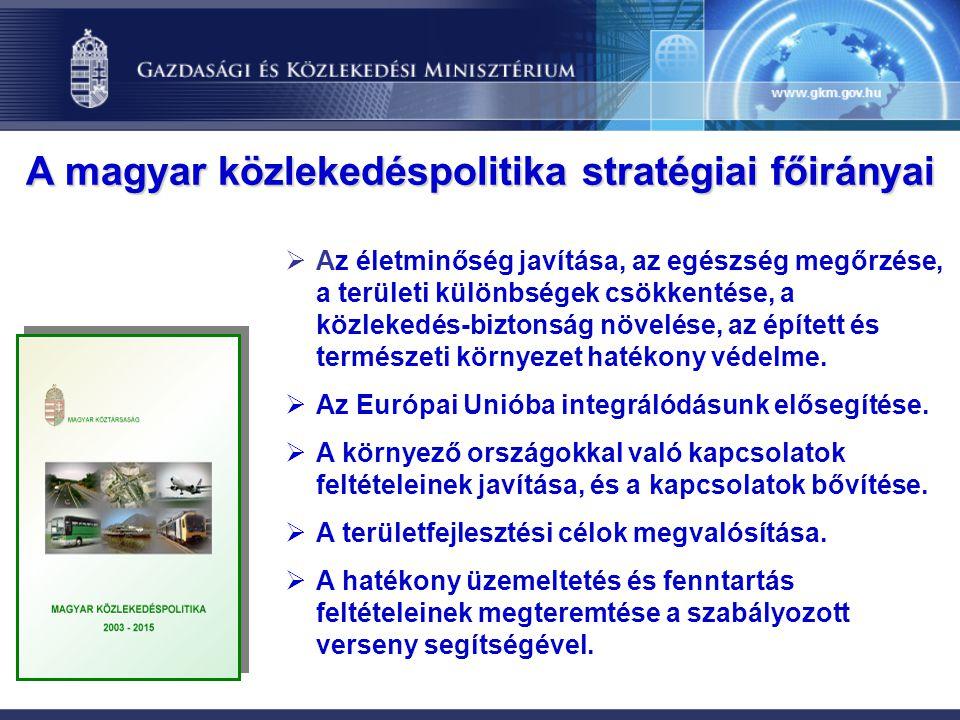 A magyar közlekedéspolitika stratégiai főirányai