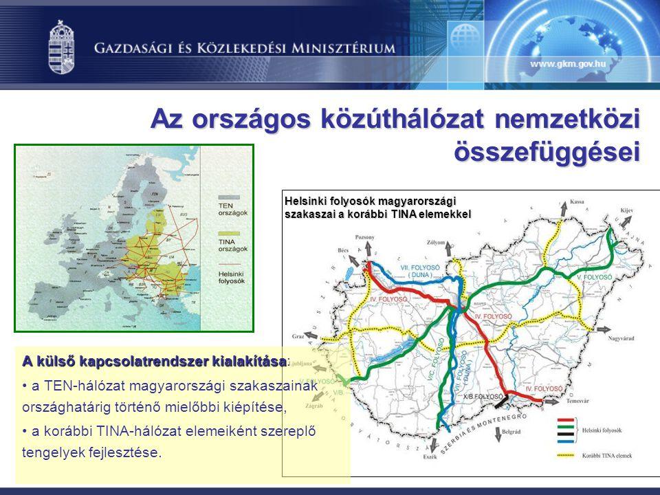 Az országos közúthálózat nemzetközi összefüggései