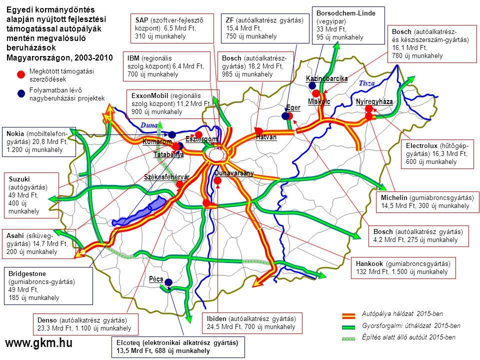Egyedi kormánydöntés alapján nyújtott fejlesztési támogatással autópályák mentén megvalósuló beruházások Magyarországon, 2003-2010