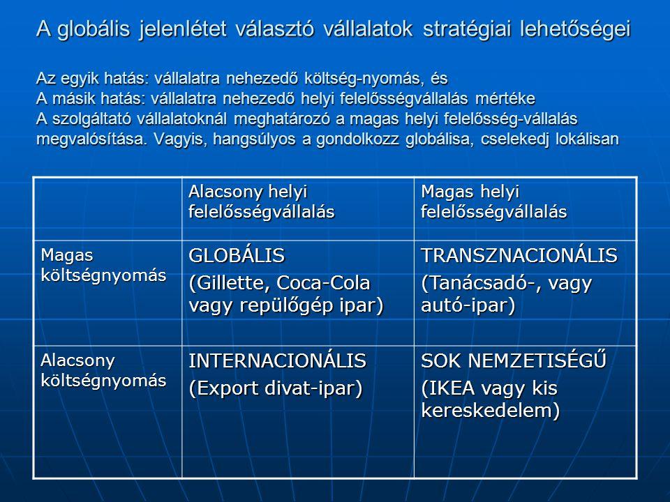 A globális jelenlétet választó vállalatok stratégiai lehetőségei Az egyik hatás: vállalatra nehezedő költség-nyomás, és A másik hatás: vállalatra nehezedő helyi felelősségvállalás mértéke A szolgáltató vállalatoknál meghatározó a magas helyi felelősség-vállalás megvalósítása. Vagyis, hangsúlyos a gondolkozz globálisa, cselekedj lokálisan