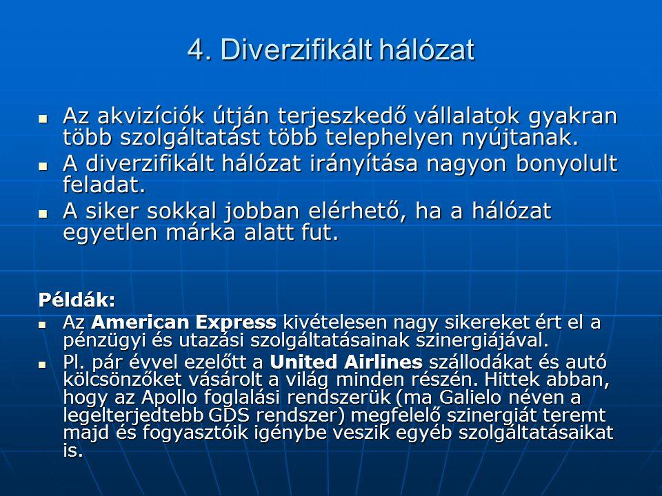 4. Diverzifikált hálózat