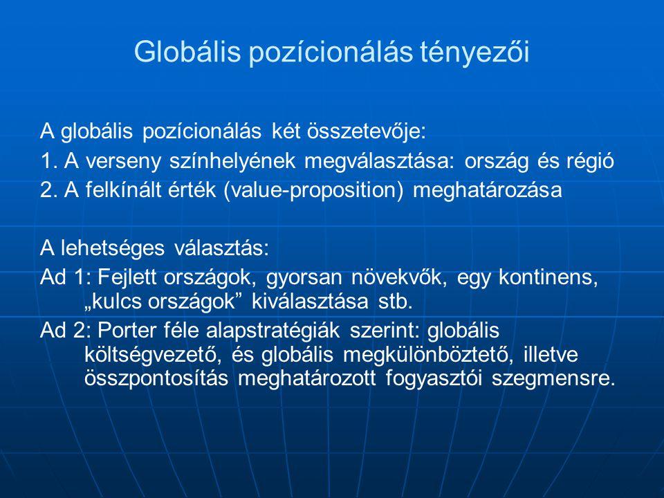 Globális pozícionálás tényezői