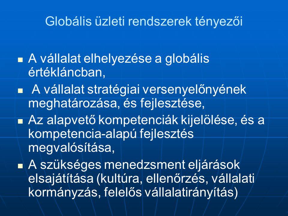 Globális üzleti rendszerek tényezői