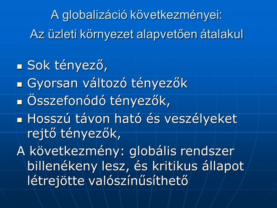 A globalizáció következményei: Az üzleti környezet alapvetően átalakul