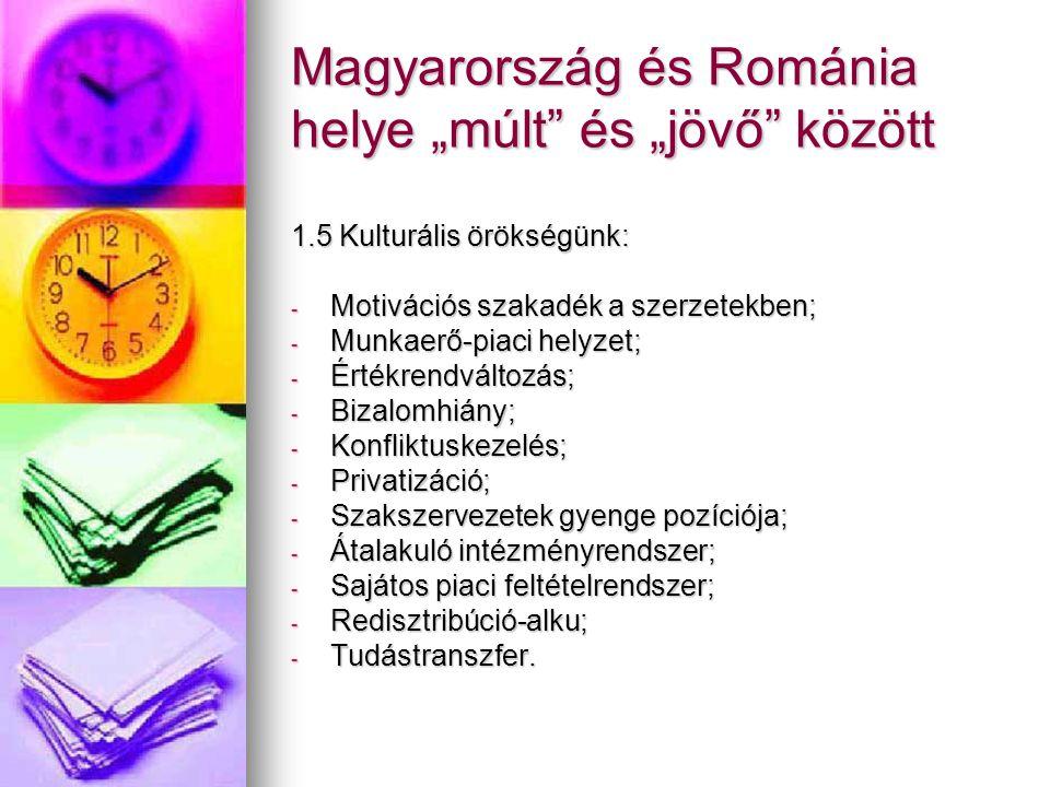 """Magyarország és Románia helye """"múlt és """"jövő között"""