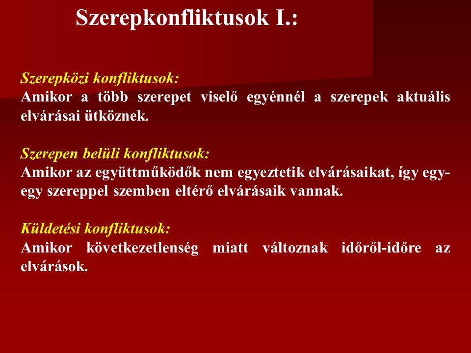 Szerepkonfliktusok I.: