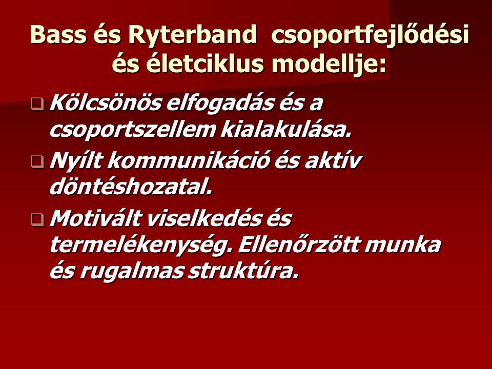 Bass és Ryterband csoportfejlődési és életciklus modellje: