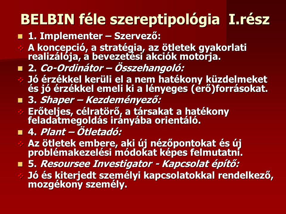 BELBIN féle szereptipológia I.rész