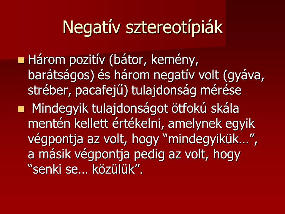 Negatív sztereotípiák