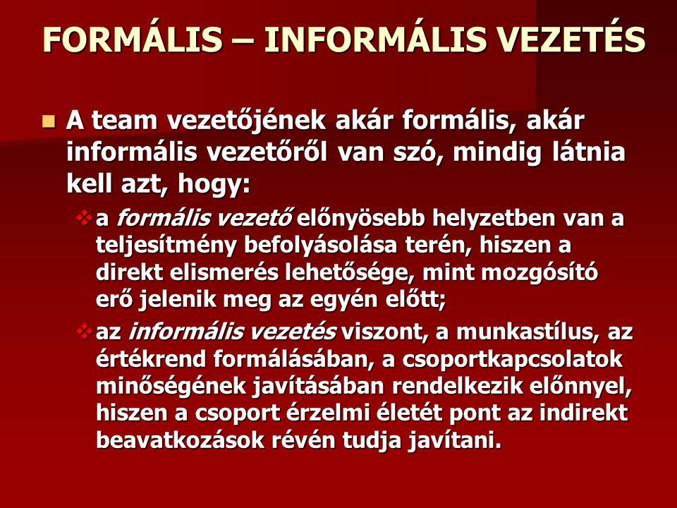 FORMÁLIS – INFORMÁLIS VEZETÉS