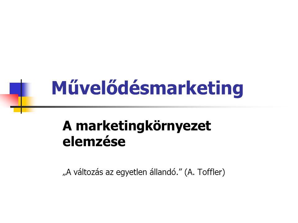 Művelődésmarketing A marketingkörnyezet elemzése