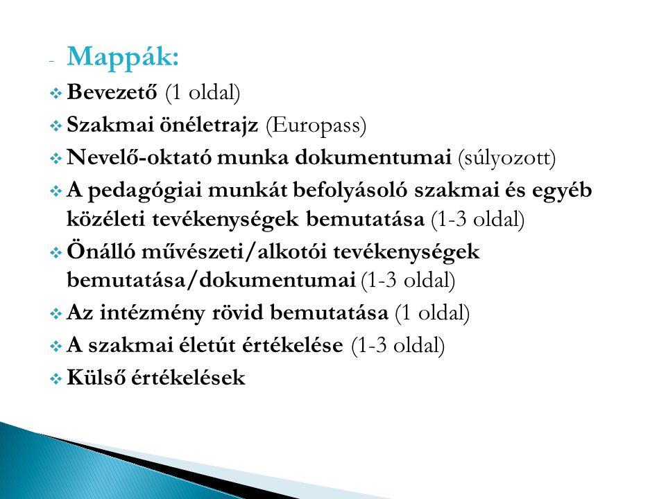 Mappák: Bevezető (1 oldal) Szakmai önéletrajz (Europass)