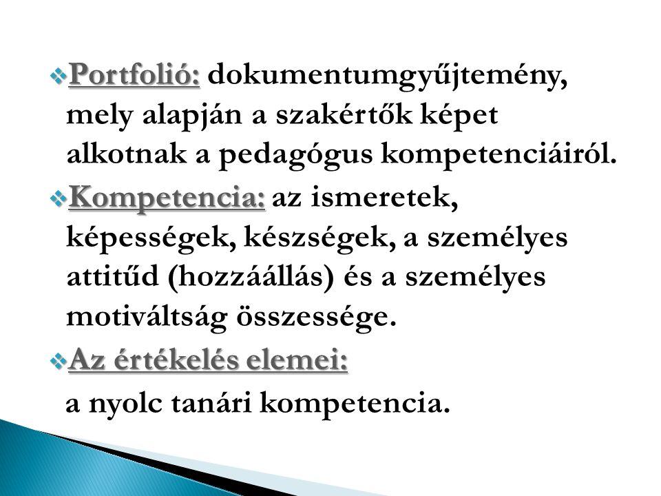 Portfolió: dokumentumgyűjtemény, mely alapján a szakértők képet alkotnak a pedagógus kompetenciáiról.