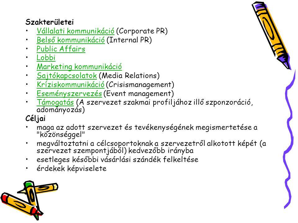 Szakterületei Vállalati kommunikáció (Corporate PR) Belső kommunikáció (Internal PR) Public Affairs.