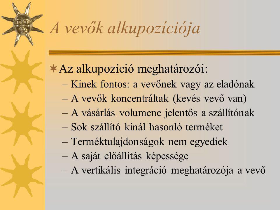 A vevők alkupozíciója Az alkupozíció meghatározói: