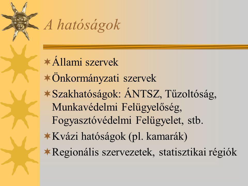 A hatóságok Állami szervek Önkormányzati szervek