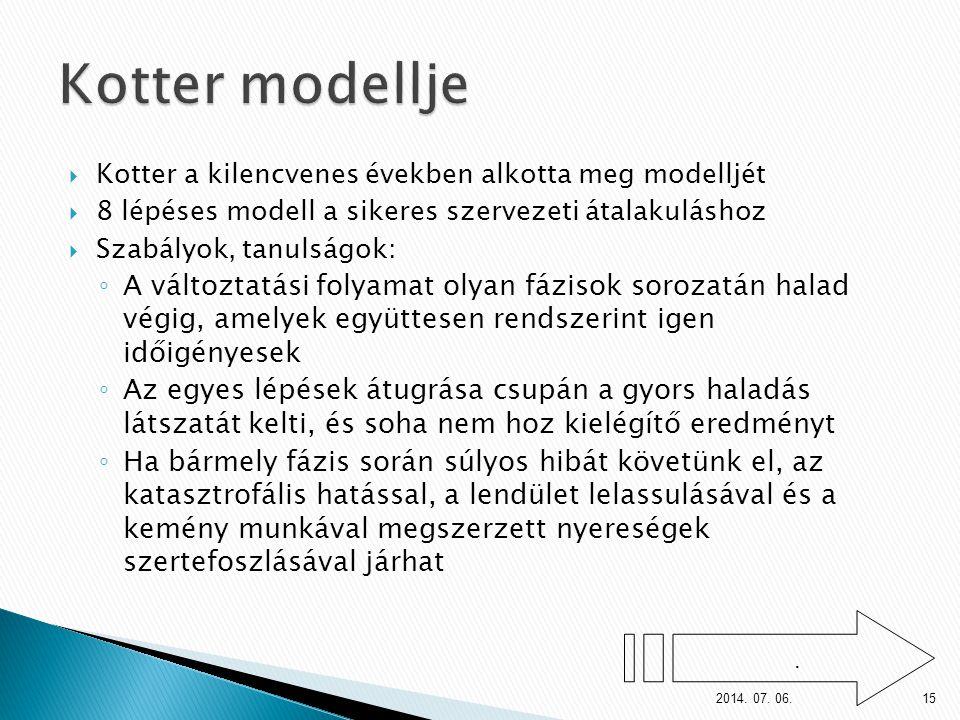 Kotter modellje Kotter a kilencvenes években alkotta meg modelljét. 8 lépéses modell a sikeres szervezeti átalakuláshoz.