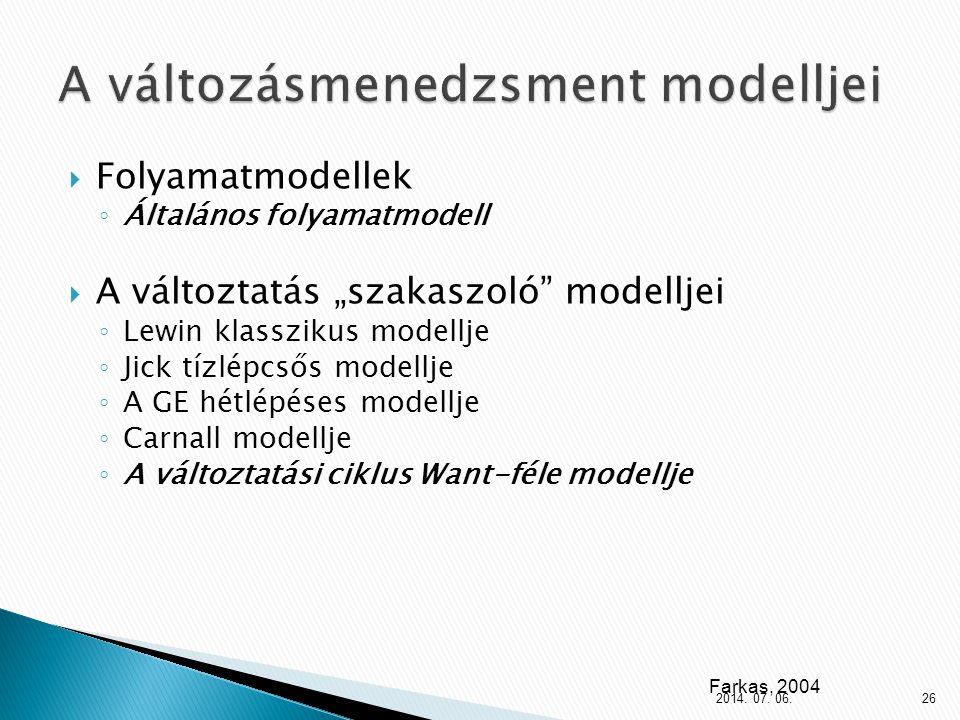 A változásmenedzsment modelljei