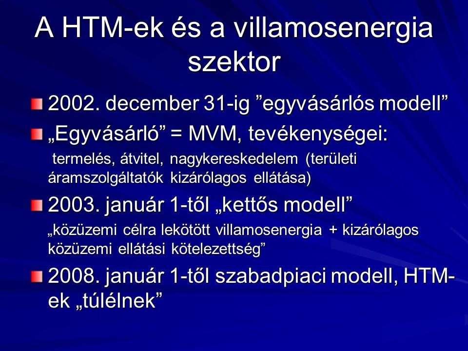 A HTM-ek és a villamosenergia szektor