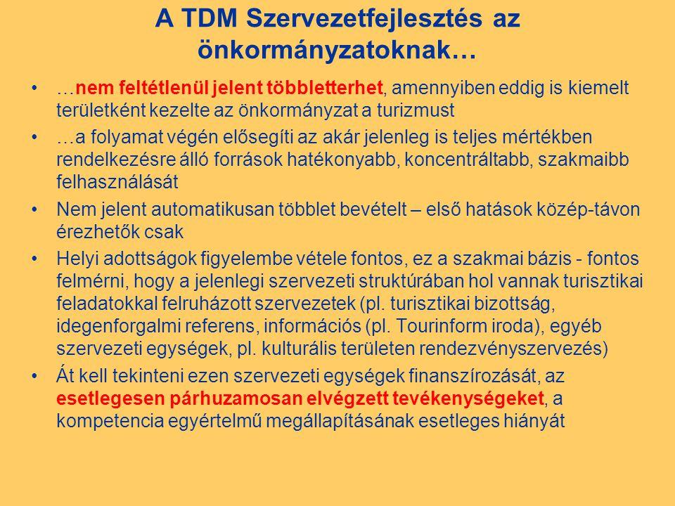 A TDM Szervezetfejlesztés az önkormányzatoknak…